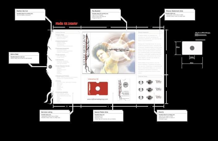 Redline Media Group Brochure Concept